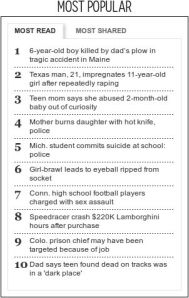 NYDN: Most read, March 21, 2013